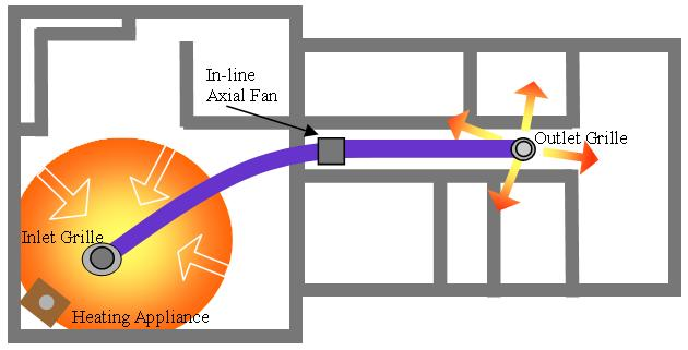 Heat transfer htu heat transfer unit asfbconference2016 Choice Image